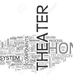 basic components for a home theater text word cloud concept stock vector 79497823 [ 1300 x 938 Pixel ]