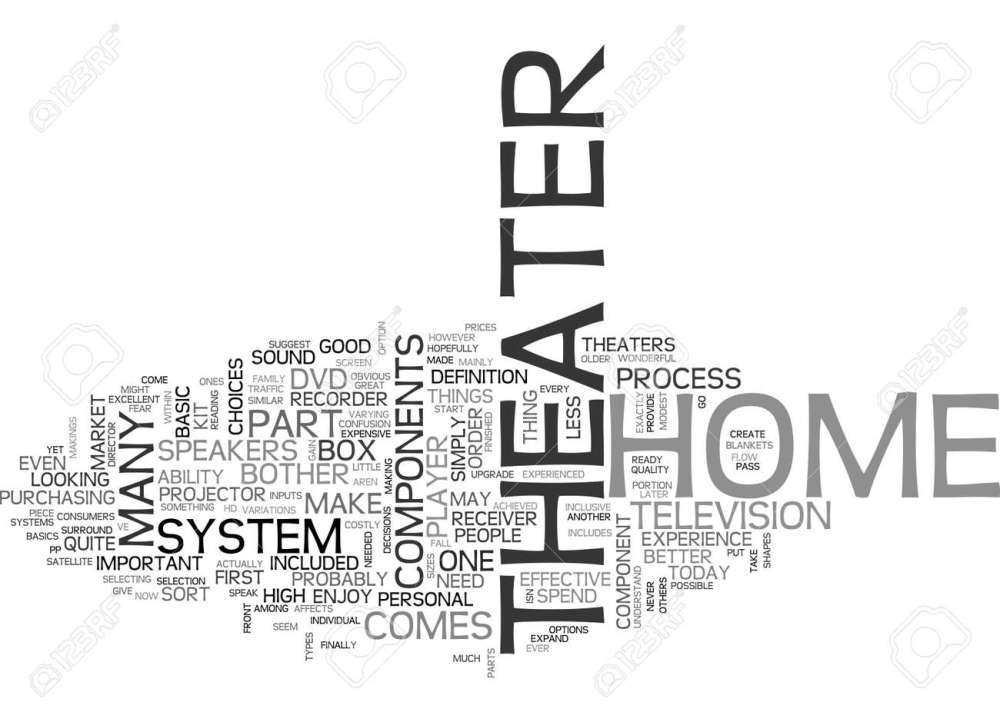 medium resolution of basic components for a home theater text word cloud concept stock vector 79497823