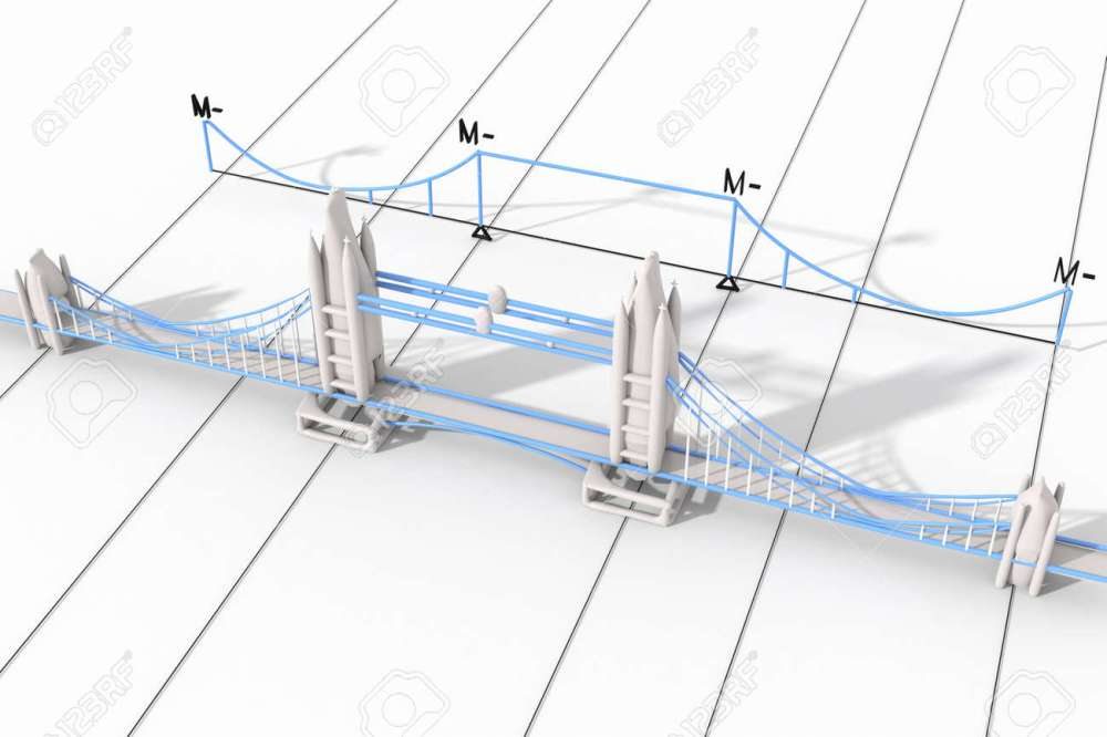 medium resolution of stock photo tower bridge london with 3d diagram of the static moments