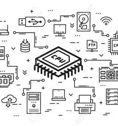 cpu chip and computer components vector illustration hardware elements cpu chip keyboard  [ 1300 x 919 Pixel ]
