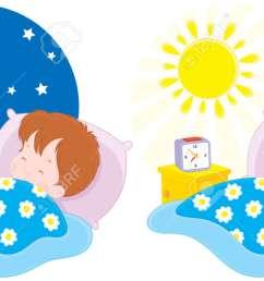 boy sleeping and waking up stock vector 11827494 [ 1300 x 699 Pixel ]