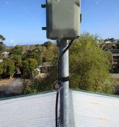 plastic electrical box receptor outdoor on a pole on top of a roo stock photo  [ 975 x 1300 Pixel ]
