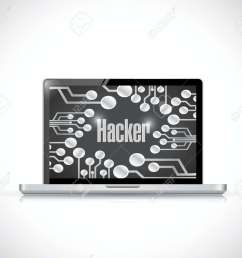 laptop computer hacker sign over a circuit board illustration design over a white background stock vector [ 1300 x 1148 Pixel ]