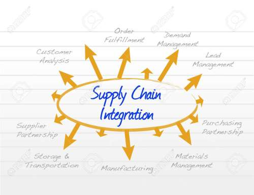 small resolution of supply chain integration model diagram illustration design graphic stock vector 50306954