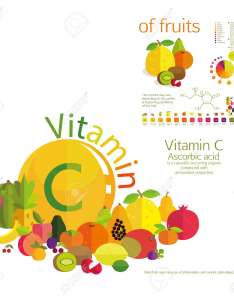 The composition of fruit and vitamin  ascorbic acid in fruits on chart also rh rf