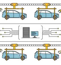 thin line style car assembly line automatic auto production conveyor robotic car machinery industry [ 1300 x 998 Pixel ]