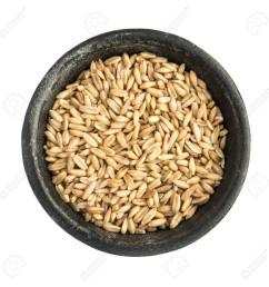 raw dry oat grain grains heap in black iron bowl top view closeup isolated stock photo [ 1299 x 1300 Pixel ]