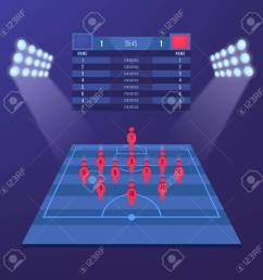 soccer jersey or football kit with match formation tactic infographic football player position on football [ 1300 x 1300 Pixel ]