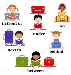 preposition of motion for preschool worksheet for education english grammar in pictures children [ 1300 x 1300 Pixel ]