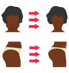 set of black woman body part fat and sporty body icon vector illustration label [ 1300 x 1300 Pixel ]