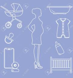 pregnant woman and goods for babies stroller crib baby monitor bottle  [ 1300 x 1300 Pixel ]