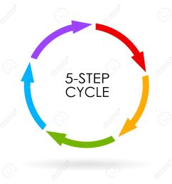 5 step arrows cycle diagram stock vector 55145534 [ 1300 x 1300 Pixel ]