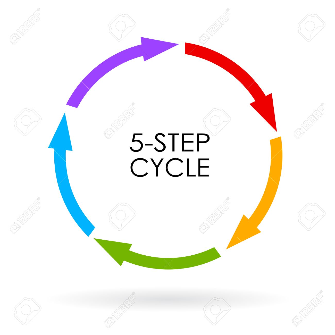 hight resolution of 5 step arrows cycle diagram stock vector 55145534