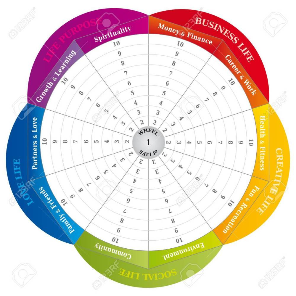 medium resolution of vector wheel of life diagram coaching tool in rainbow colors