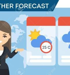 tv weather forecast stock vector 87399892 [ 1300 x 866 Pixel ]