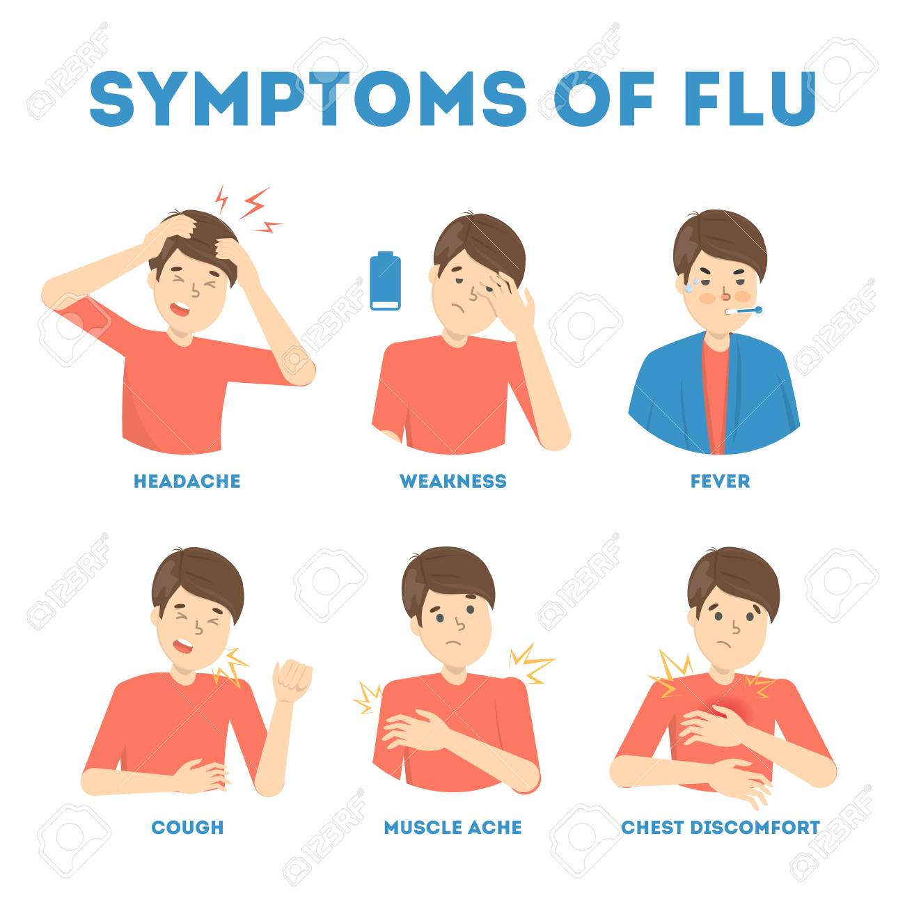 Cold And Flu Symptoms Infographic. Fever And Cough Royalty Free ...