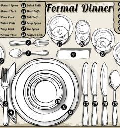 detailed illustration of a vintage hand drawn place setting formal dinner stock vector 33103152 [ 1300 x 907 Pixel ]