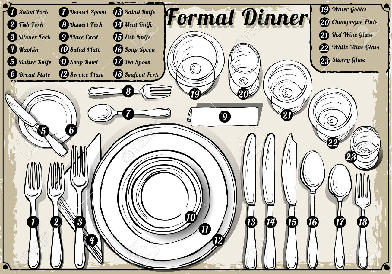 hight resolution of detailed illustration of a vintage hand drawn place setting formal dinner stock vector 33103152