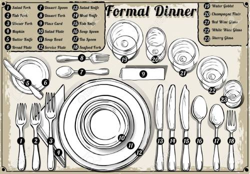 small resolution of detailed illustration of a vintage hand drawn place setting formal dinner stock vector 33103152