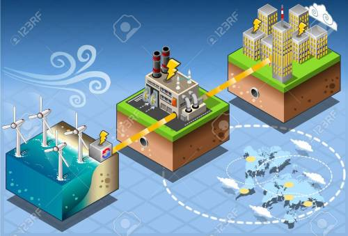 small resolution of detailed illustration of a isometric infographic windmill offshore renewable energy diagram stock vector 36847583