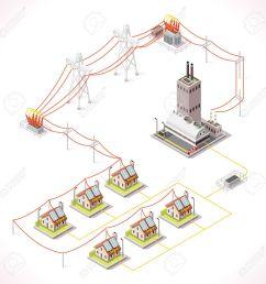 electric energy distribution chain infographic concept isometric 3d electricity grid elements power grid powerhouse providing [ 1300 x 1300 Pixel ]