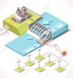 hybrid power systems hydroelectric plant and windmill factory isometric electric power station electricity grid and [ 1300 x 1300 Pixel ]