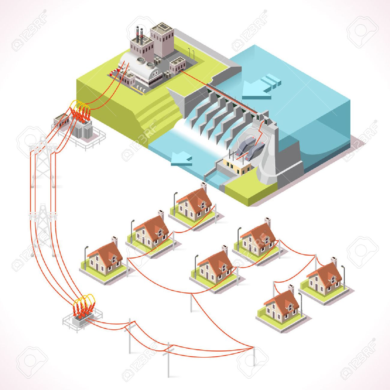 hight resolution of hydroelectric power plant factory electric water power station dam electricity grid and energy supply chain