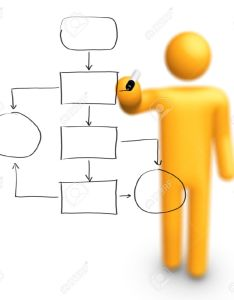 Stick figure drawing empty flow chart stock photo also picture and rh rf