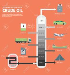 fractional distillation of crude oil diagram illustration stock vector 89121089 [ 1238 x 1300 Pixel ]