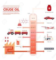 fractional distillation of crude oil diagram illustration stock vector 89121115 [ 1238 x 1300 Pixel ]