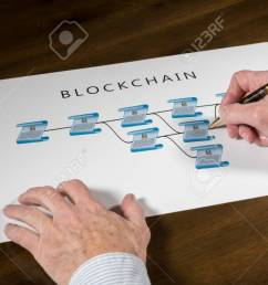 blockchain schematic on printout on desk with senior technology executive pointing at one of the encrypted [ 1300 x 762 Pixel ]