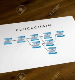blockchain schematic on printout on desk or boardroom table showing encrypted blocks of ledger stock photo [ 1300 x 867 Pixel ]