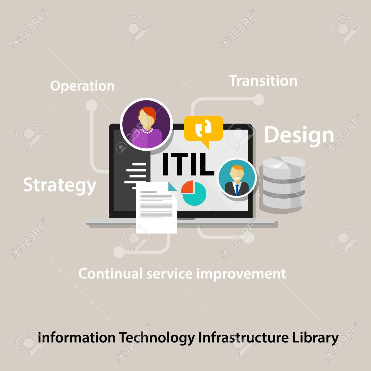 hight resolution of itil information technology infrastructure library vector company business stock vector 83616757