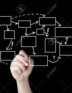 Business man writing process flowchart diagram on whiteboard black background stock photo also rh rf