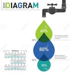 vector water resource statistics diagram [ 1300 x 1300 Pixel ]