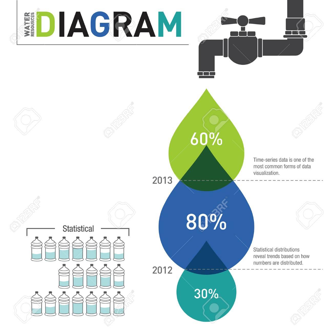 hight resolution of vector water resource statistics diagram