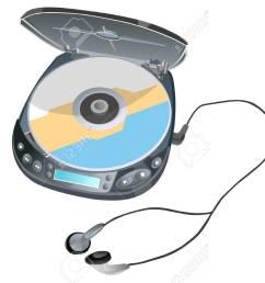 isometric cd player illustration stock vector 90764818 [ 1300 x 889 Pixel ]