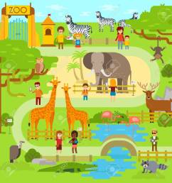 vector zoo vector flat illustration animals vector flat design zoo infographic with elephant people walk in the park zoo zoo map banner [ 1300 x 1300 Pixel ]