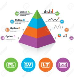 pyramid chart template language icons pl lv lt and ee translation symbols [ 1300 x 1300 Pixel ]