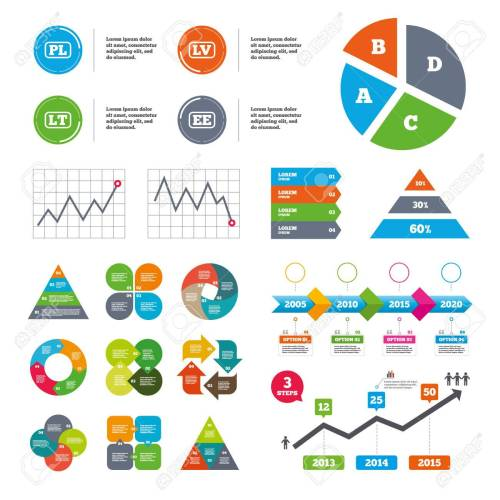 small resolution of data pie chart and graphs language icons pl lv lt and ee