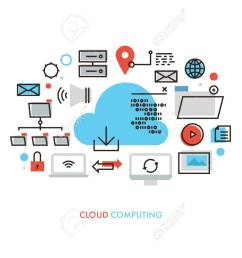 thin line flat design of cloud computing datum architecture internet network security connection for worldwide [ 1300 x 974 Pixel ]