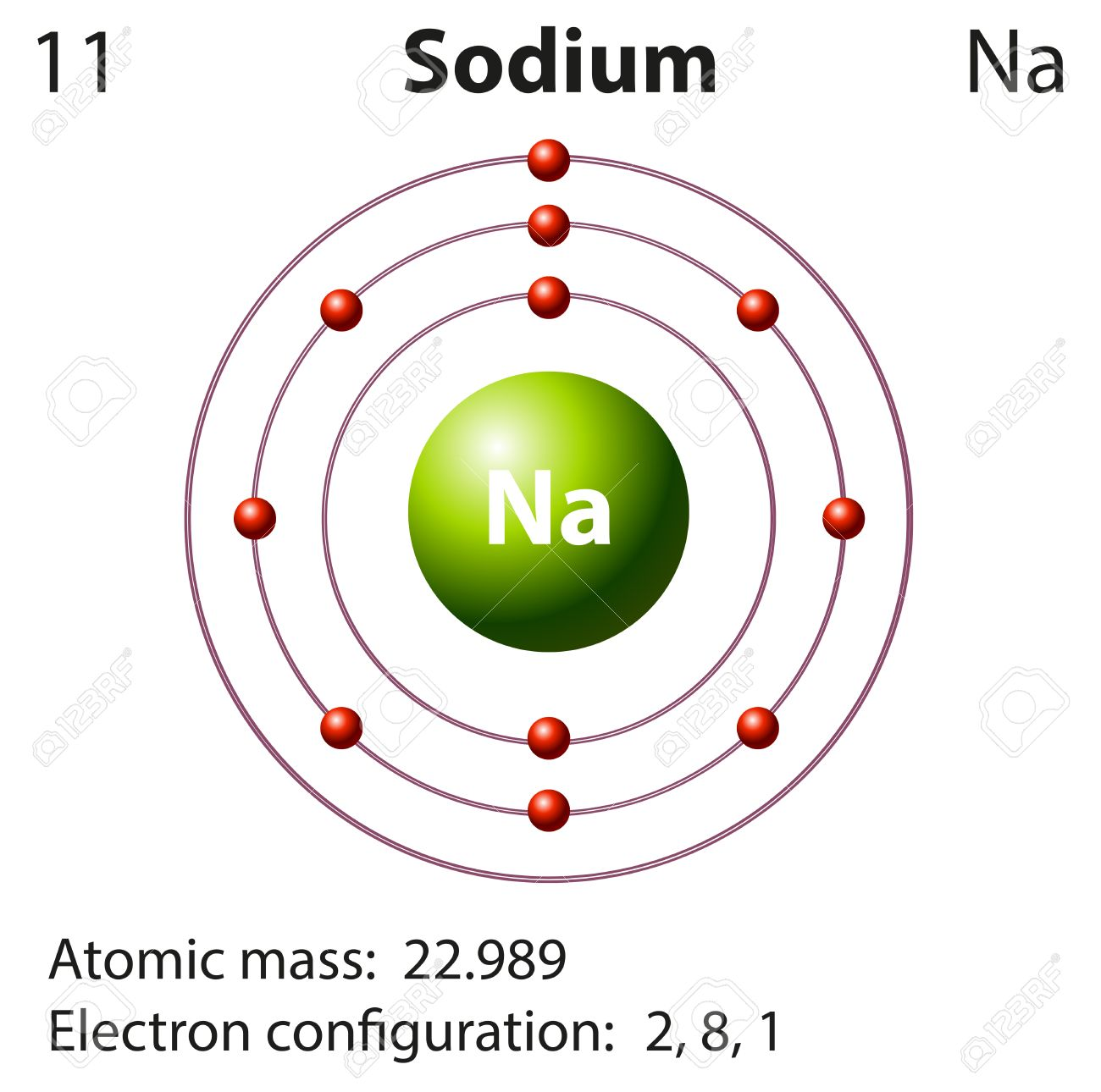hight resolution of sodium atom diagram wiring diagrams schema si atom diagram atomic diagram sodium box wiring diagram sodium