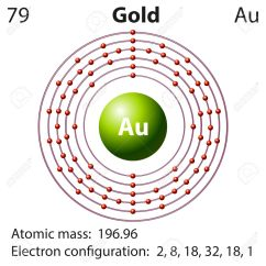 Gold Bohr Diagram Of Atom Direct Tv Genie Wiring Atomic For Diagrams Representation The Element Illustration Royalty Free Rh 123rf Com