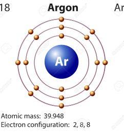 diagram representation of the element argon illustration stock vector 44789088 [ 1300 x 1290 Pixel ]