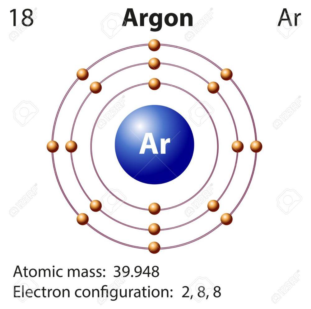medium resolution of diagram representation of the element argon illustration stock vector 44789088