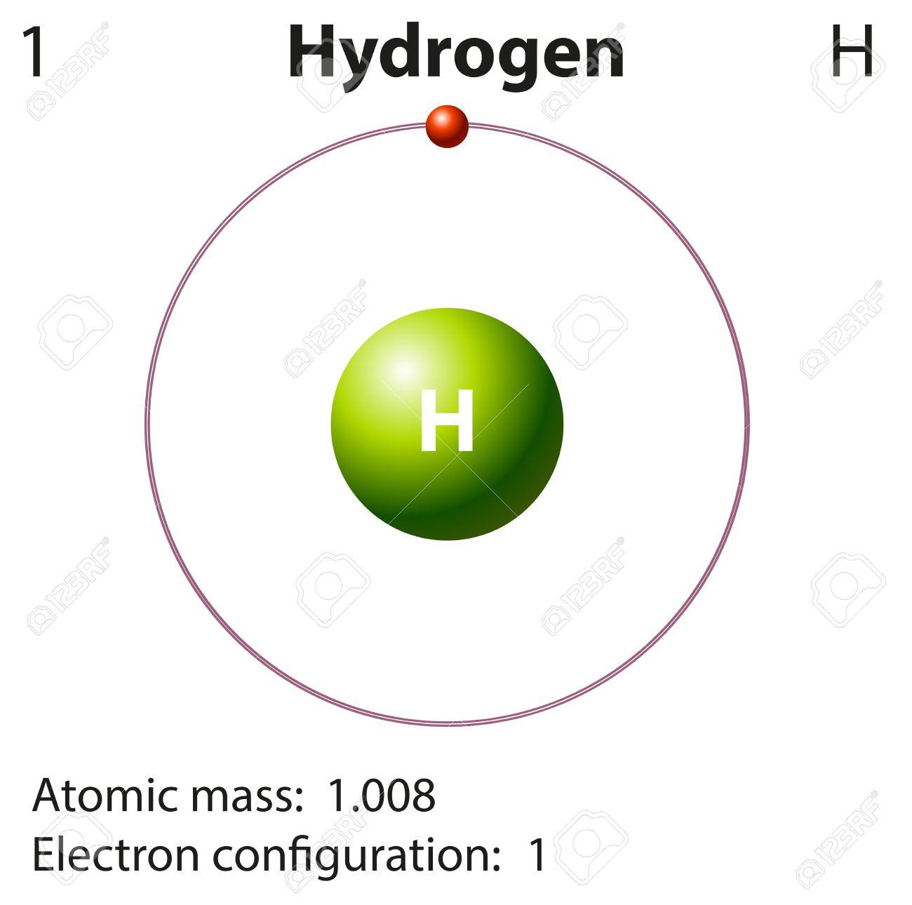 hight resolution of diagram representation of the element hydrogen illustration stock vector 44789381