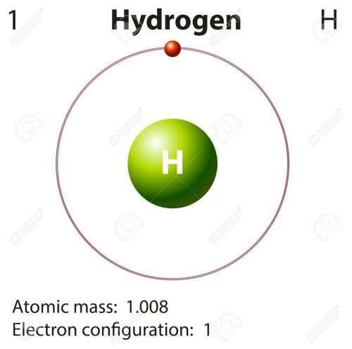 small resolution of diagram representation of the element hydrogen illustration stock vector 44789381