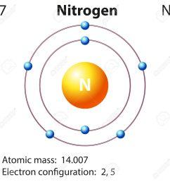 diagram representation of the element nitrogen illustration stock vector 44789471 [ 1300 x 1290 Pixel ]
