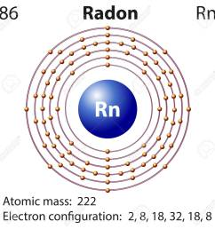 diagram representation of the element radon illustration royalty slab on grade diagram diagram of radon element [ 1300 x 1290 Pixel ]
