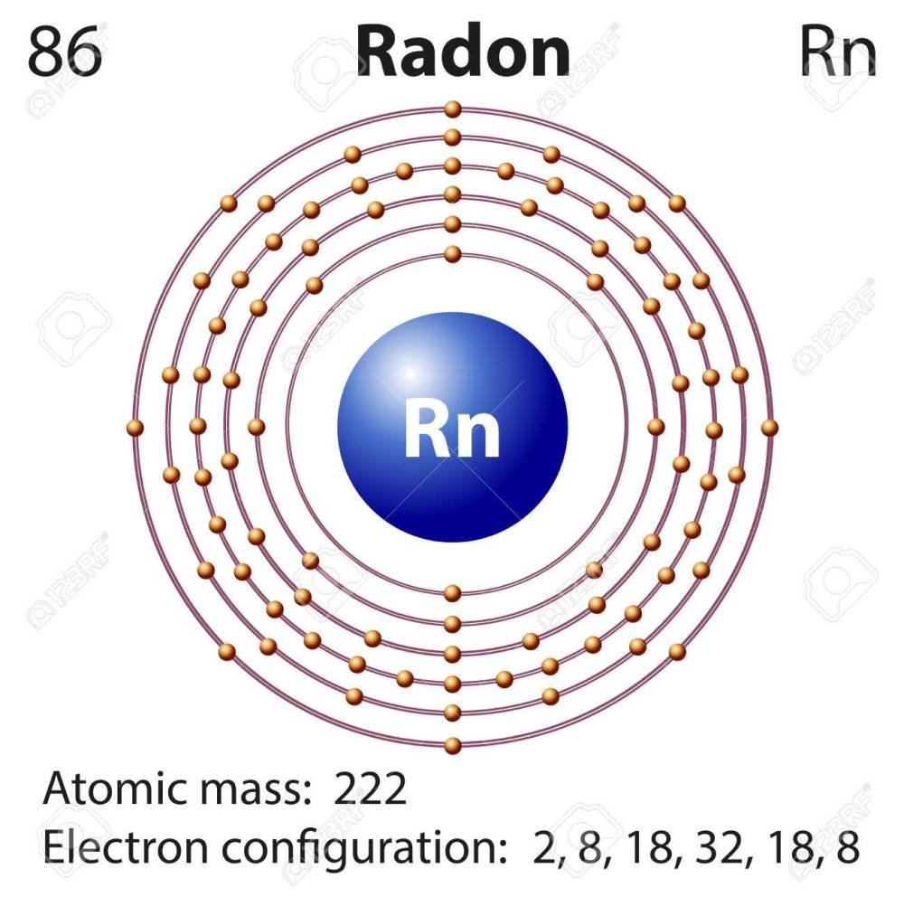 medium resolution of diagram representation of the element radon illustration royalty slab on grade diagram diagram of radon element